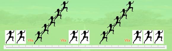 fettförbränning löpning eller promenad